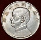 China Junk Dollar