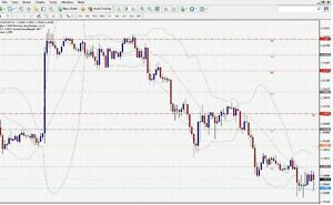 Forex commodity live