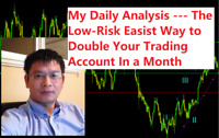 Forex trading Training, double your trading account in a month