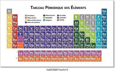 French Periodic Table  Art Print Home Decor Wall Art Poster - French Table Decorations