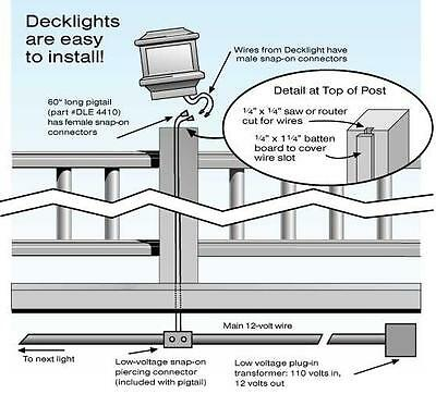 how to install deck lights for the do it yourself homeowner ebay bright ideas deck