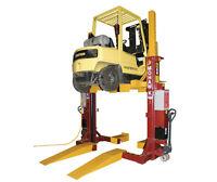 Electric Forklift & Fleet Mechanic (Listowel)