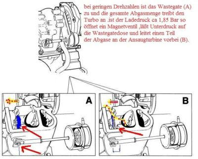 Turbo-1-wastegate