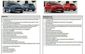 Brand New Fiesta Vans inc Sport, factory orders only, FREE METALLIC....