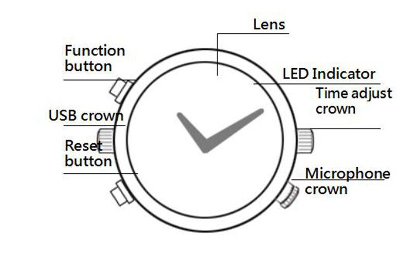 как выглядит Hidden Spy 1296P Watch Camera DVR Microphone Motion Detect Low Illumination 128G фото