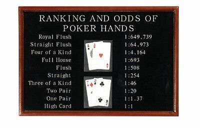 Wooden Poker Ranking Odds Pub Sign 3D Art with FREE Shipping