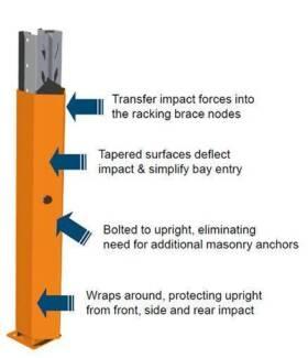 Protect-a-Rack - Column Protector Kit