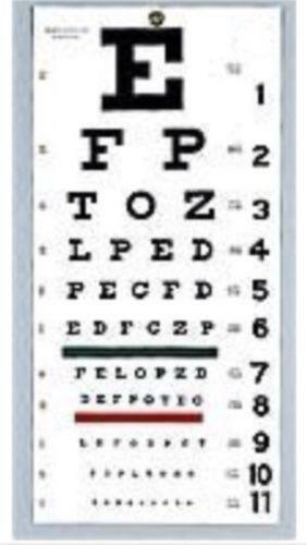 Eye Chart Ebay