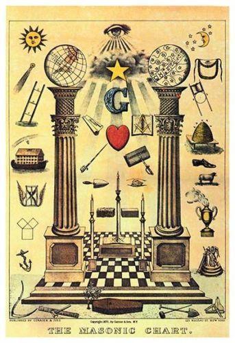 Masonic Symbols | eBay
