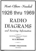 Radio Diagrams