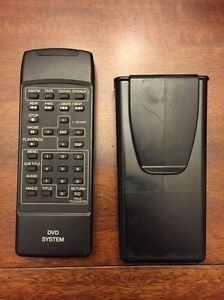 HONDA/ACURA OEM REMOTE FOR FACTORY DVD