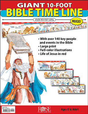 Giant 10-Ft Bible Time Line - Bible Time Line