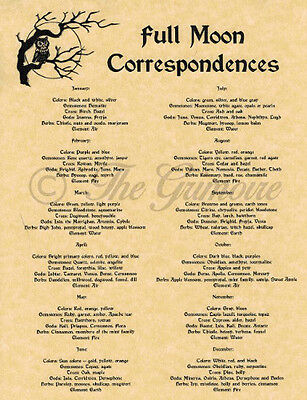 FULL MOON CORRESPONDENCES, Book of Shadows Spell Page, Wiccan, Witchcraft, Pagan