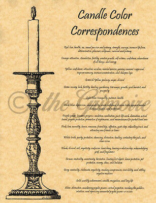 Candle Color Correspondences, Book of Shadows Spell Page, Wicca, Witchcraft