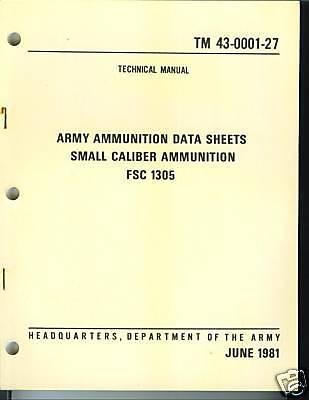 Small Caliber Ammunition Data