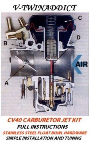 Keihin Cv Carburetor  Intake  U0026 Fuel Systems