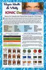 Ionic Foot Detox Machines