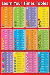 Times tables poster 61x91cm multiplication wall chart for 13 times table games
