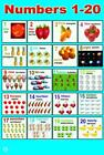 Childrens Learning Posters