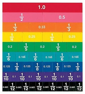 ETA Cuisenaire Rainbow Fraction Decimal Tiles 51 Tiles Manipulatives 42199