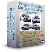 Peugeot Boxer Manual