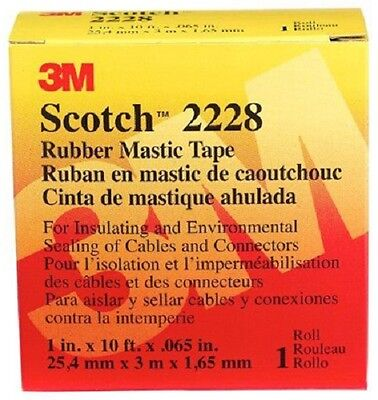 Rubber Electrical Tape Owner S Guide To Business And