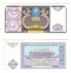 Other Asian Paper Money