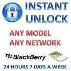 Blackberry 9700 Unlock Code