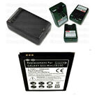 Batteries for Samsung Galaxy K zoom