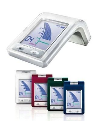 J.morita Root Zx Mini Dental Apex Locator