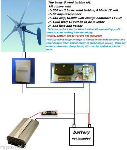 12v dc wind generator ebay for 12v wind turbine motor