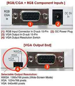 15Khz-RGB-CGA-Component-Video-to-VGA-Converter-Scaler
