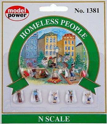 Model Power  N  Homeless People   Mpc1381
