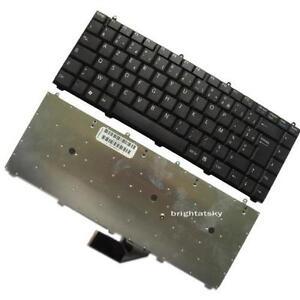 Download Midi Keyboard Software