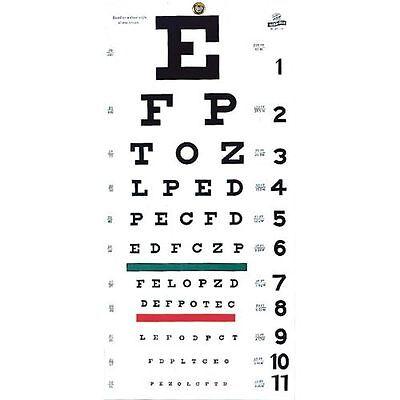 New Snellen Plastic Eye Test Wall Eye Chart 22  L X 11  W Full Size Washable