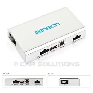 Car iPod/USB MOST Adapter Dension Lite for Mercedes-Benz/Porsche/Saab (GWL1MO1)