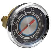 Aqua Meter