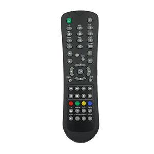 Genuine Sagem Remote Control For Freesat HD DTR94 DTR250 DTR84250 DS186 DTR67250