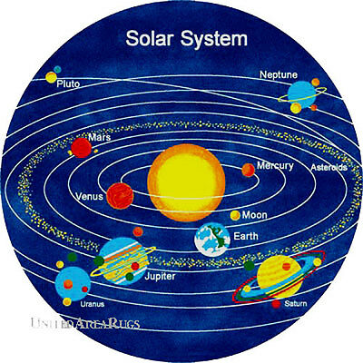 Solar System Rug (8x8 Round Rug Rug Solar System Universe Planetary Star Planet Kids)