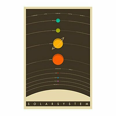 The Solar System Poster   PSA010450