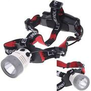 Waterproof Head Torch