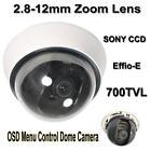 CCTV Camera Zoom Sony