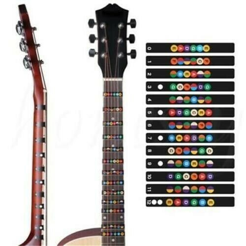 Guitar Trainer Fingerboard Stickers Scale Stickers Marker Guitar