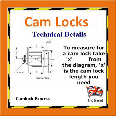How to Measure the Correct Cam Lock Length