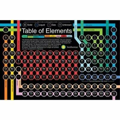 Hot Fabric Poster Periodic/_Table/_of/_Cannabis 36x24 30x20 40x27inch Z3457