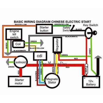 full wire loom wiring harness 150cc 250cc 300cc atv quad bike buggy go kart  dune