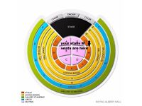 Phil Collins Tickets x2 GREAT SEATS STALLS M Royal Albert Hall Monday 5th June £850