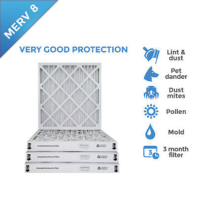 20x25x2 Merv 8 Pleated Ac Furnace Air Filters. 4 Pack