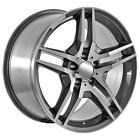 C63 AMG Wheels