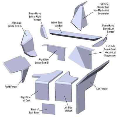 John Deere 4030 4230 4430 4630 Cab Upholstery Kit Usa